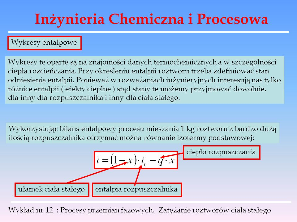 Inżynieria Chemiczna i Procesowa Wykład nr 12 : Procesy przemian fazowych. Zatężanie roztworów ciała stałego Wykresy entalpowe Wykresy te oparte są na