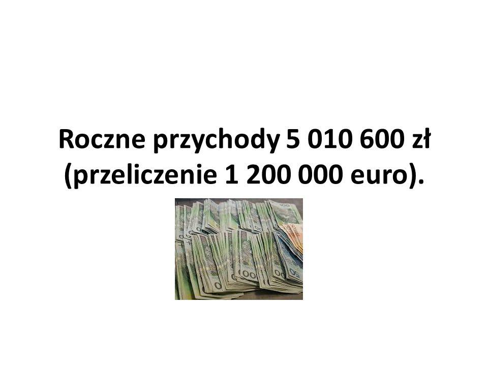 Roczne przychody 5 010 600 zł (przeliczenie 1 200 000 euro).