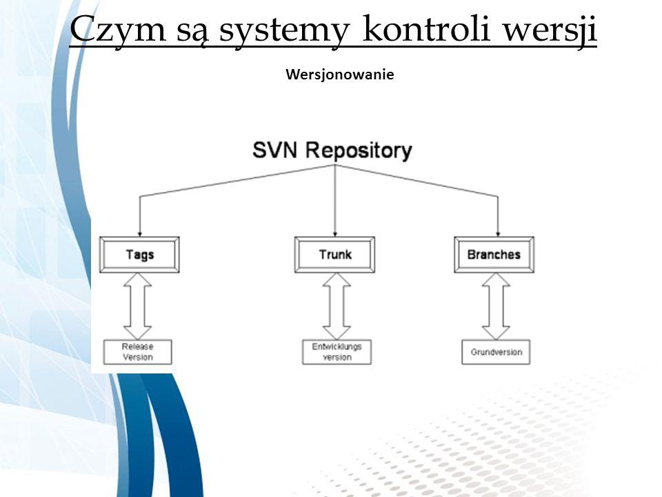 Czym są systemy kontroli wersji Wersjonowanie