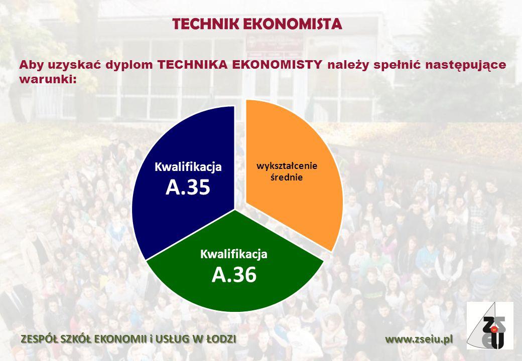 Aby uzyskać dyplom TECHNIKA EKONOMISTY należy spełnić następujące warunki: ZESPÓŁ SZKÓŁ EKONOMII i USŁUG W ŁODZI www.zseiu.pl wykształcenie średnie Kw