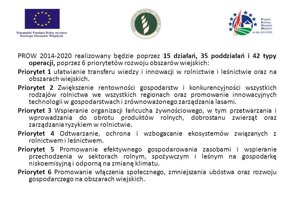 PROW 2014-2020 realizowany będzie poprzez 15 działań, 35 poddziałań i 42 typy operacji, poprzez 6 priorytetów rozwoju obszarów wiejskich: Priorytet 1 ułatwianie transferu wiedzy i innowacji w rolnictwie i leśnictwie oraz na obszarach wiejskich.