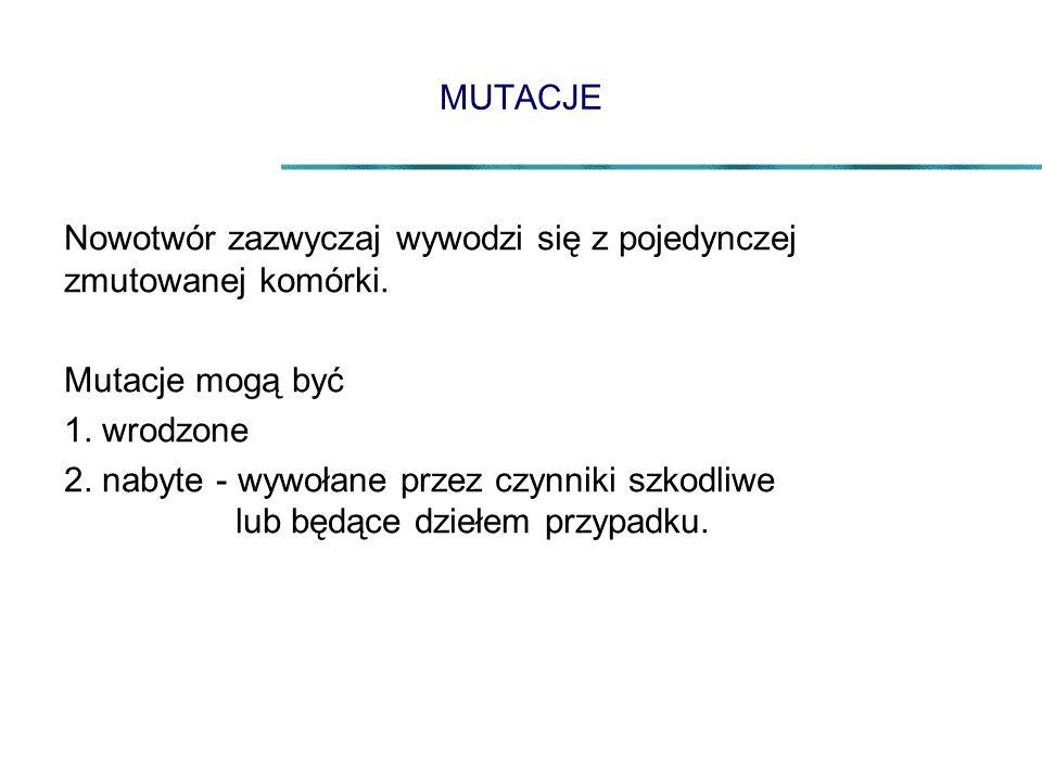 MUTACJE Nowotwór zazwyczaj wywodzi się z pojedynczej zmutowanej komórki. Mutacje mogą być 1. wrodzone 2. nabyte - wywołane przez czynniki szkodliwe lu
