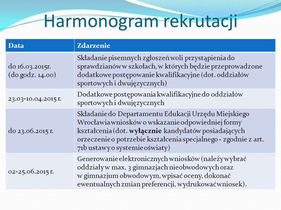 Harmonogram rekrutacji DataZdarzenie do 16.03.2015r.