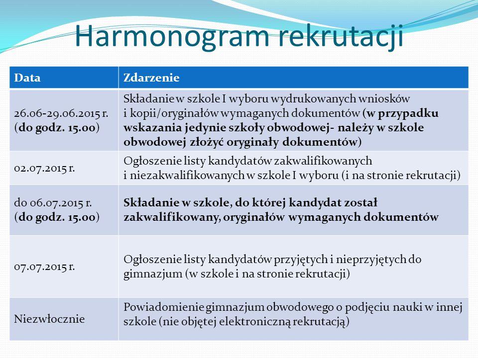 Harmonogram rekrutacji DataZdarzenie 26.06-29.06.2015 r.