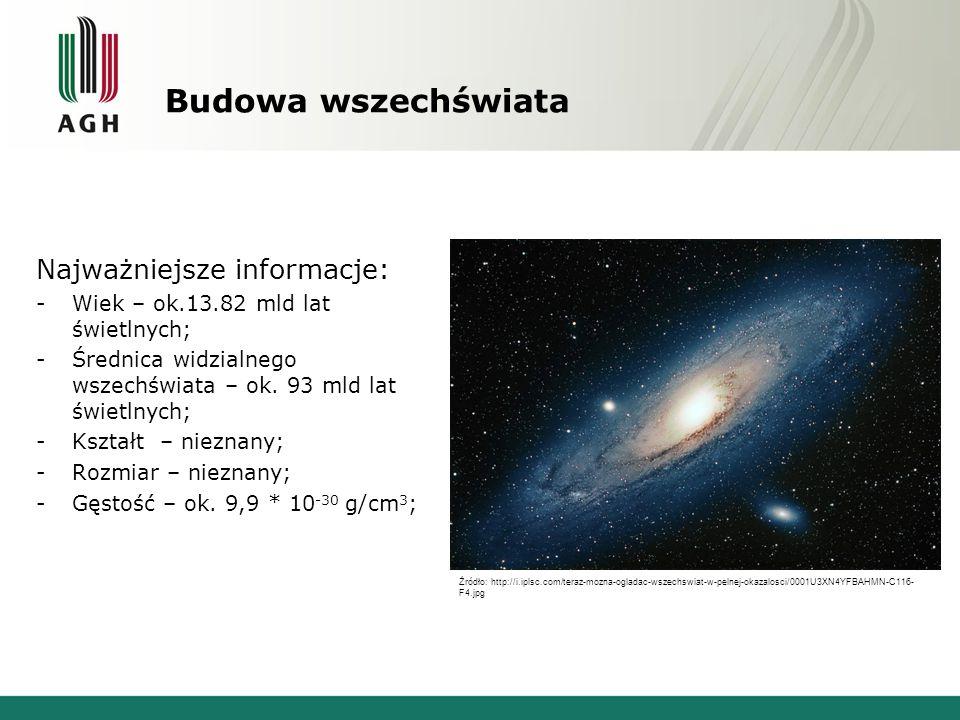 Budowa wszechświata Najważniejsze informacje: -Wiek – ok.13.82 mld lat świetlnych; -Średnica widzialnego wszechświata – ok. 93 mld lat świetlnych; -Ks