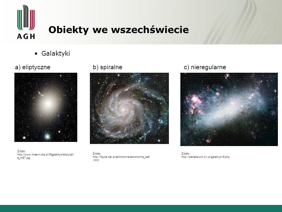 Obiekty we wszechświecie Galaktyki Źródło: http://www.chasm.cba.pl/06galaktyki/eliptyczn a_m87.jpg Źródło: http://fizyka.net.pl/astronomia/astronomia_oa9.html Źródło: http://planetarium.civ.pl/galaktyki/9.php a) eliptyczneb) spiralnec) nieregularne