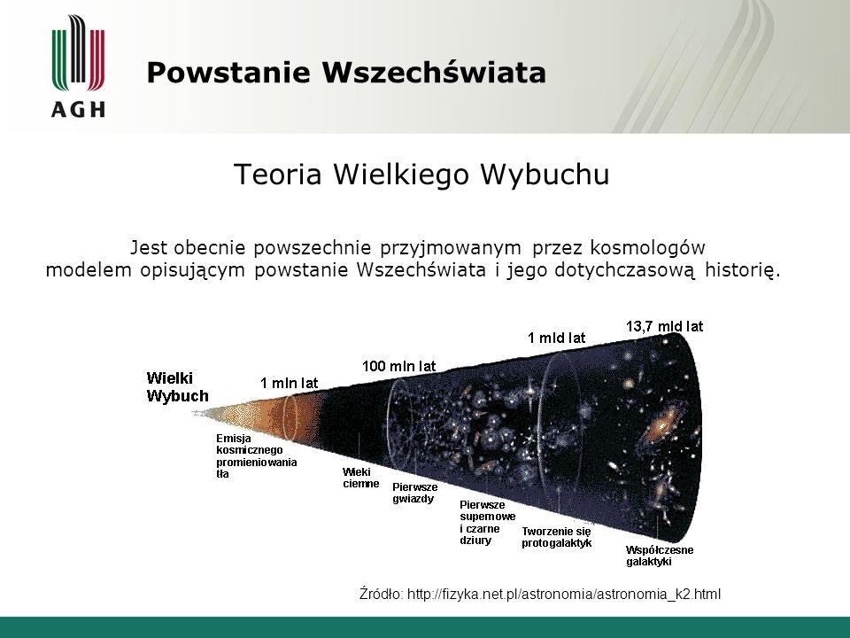 Powstanie Wszechświata Teoria Wielkiego Wybuchu Jest obecnie powszechnie przyjmowanym przez kosmologów modelem opisującym powstanie Wszechświata i jego dotychczasową historię.