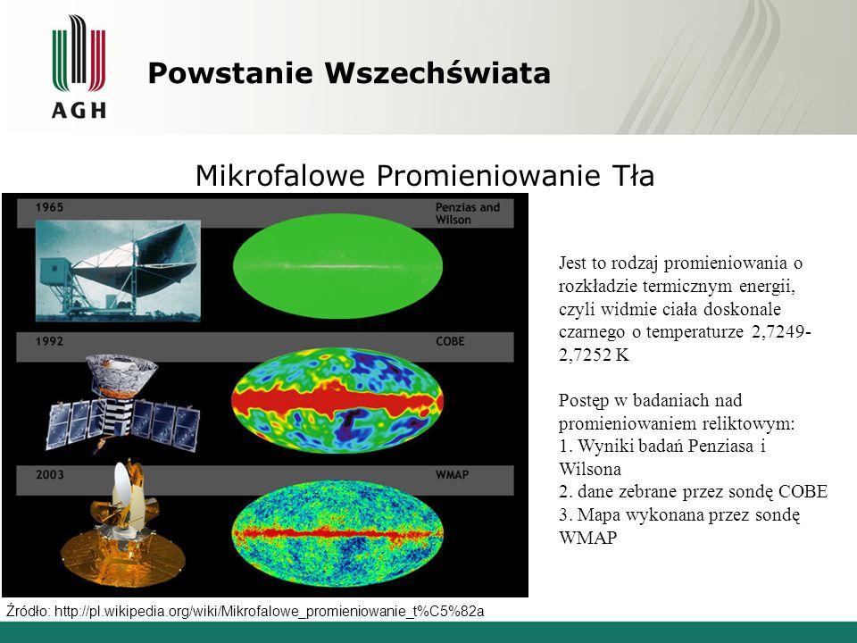 Powstanie Wszechświata Mikrofalowe Promieniowanie Tła ` Jest to rodzaj promieniowania o rozkładzie termicznym energii, czyli widmie ciała doskonale czarnego o temperaturze 2,7249- 2,7252 K Postęp w badaniach nad promieniowaniem reliktowym: 1.