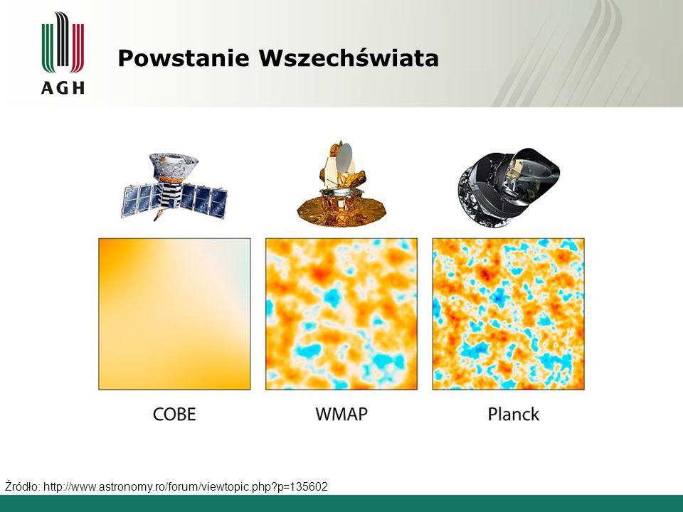 Powstanie Wszechświata Źródło: http://www.astronomy.ro/forum/viewtopic.php?p=135602