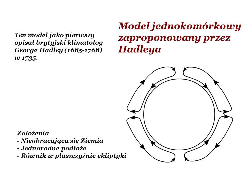 Model jednokomórkowy zaproponowany przez Hadleya Założenia - Nieobracająca się Ziemia - Jednorodne podłoże - Równik w płaszczyźnie ekliptyki Ten model