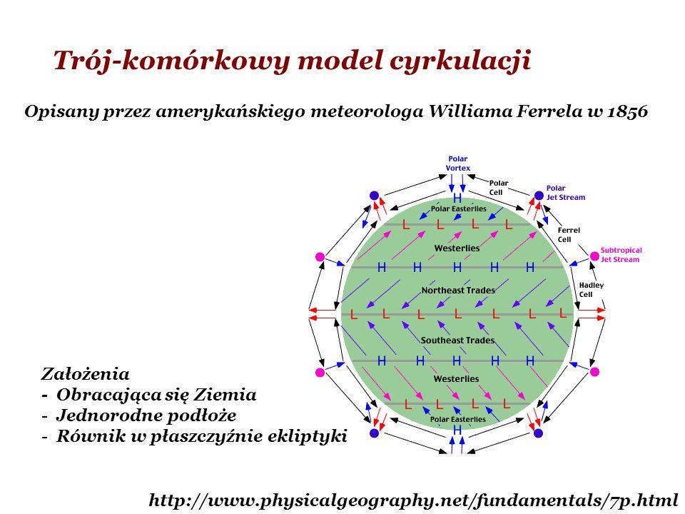 Trój-komórkowy model cyrkulacji Opisany przez amerykańskiego meteorologa Williama Ferrela w 1856 http://www.physicalgeography.net/fundamentals/7p.html