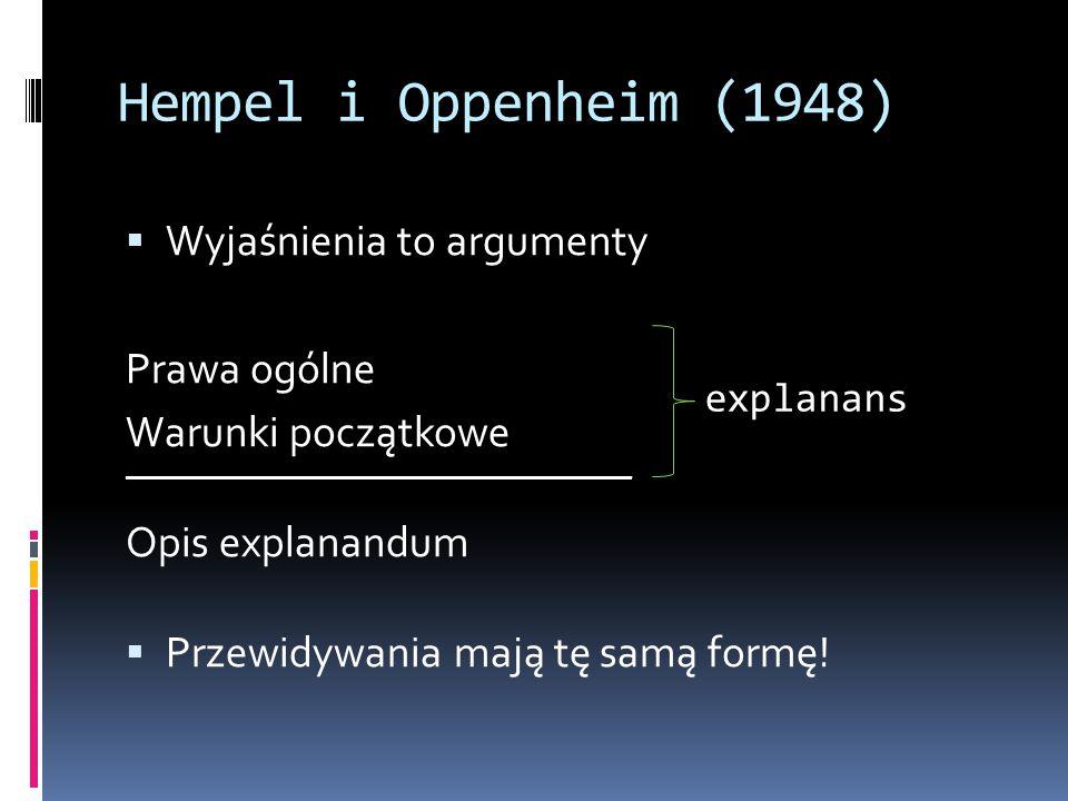 Hempel i Oppenheim (1948)  Wyjaśnienia to argumenty Prawa ogólne Warunki początkowe ___________________________________ Opis explanandum  Przewidywa