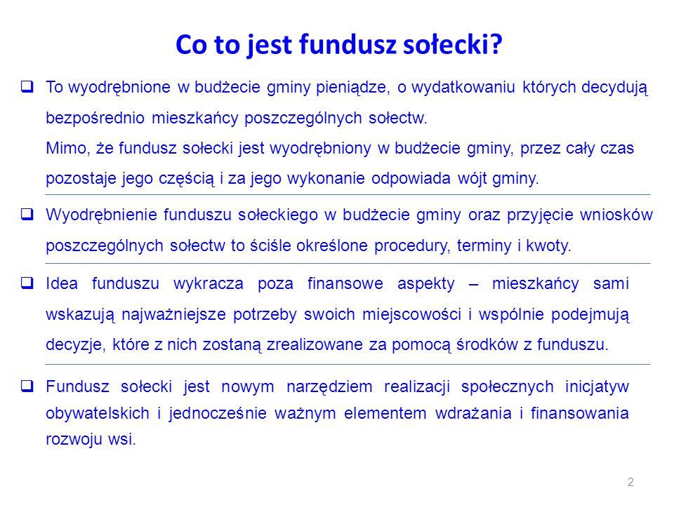 Co to jest fundusz sołecki?  Fundusz sołecki jest nowym narzędziem realizacji społecznych inicjatyw obywatelskich i jednocześnie ważnym elementem wdr
