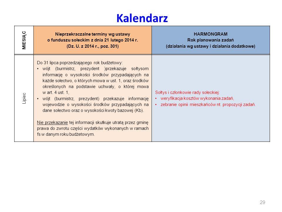 Kalendarz MIESIĄC Nieprzekraczalne terminy wg ustawy o funduszu sołeckim z dnia 21 lutego 2014 r. (Dz. U. z 2014 r., poz. 301) HARMONGRAM Rok planowan