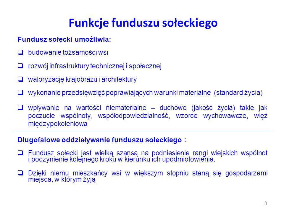 Funkcje funduszu sołeckiego Fundusz sołecki umożliwia:  budowanie tożsamości wsi  rozwój infrastruktury technicznej i społecznej  waloryzację krajo