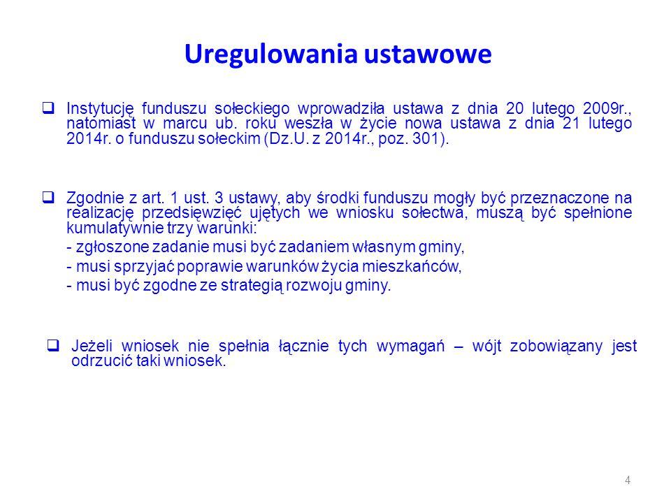 Zadania gminy Określa je art.7 ustawy z dnia 8 marca 1990r.