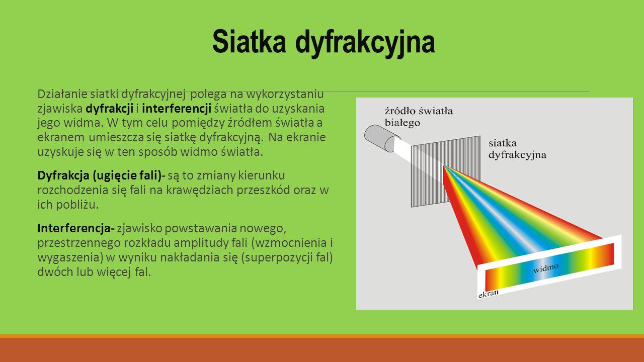 Siatka dyfrakcyjna Działanie siatki dyfrakcyjnej polega na wykorzystaniu zjawiska dyfrakcji i interferencji światła do uzyskania jego widma. W tym cel