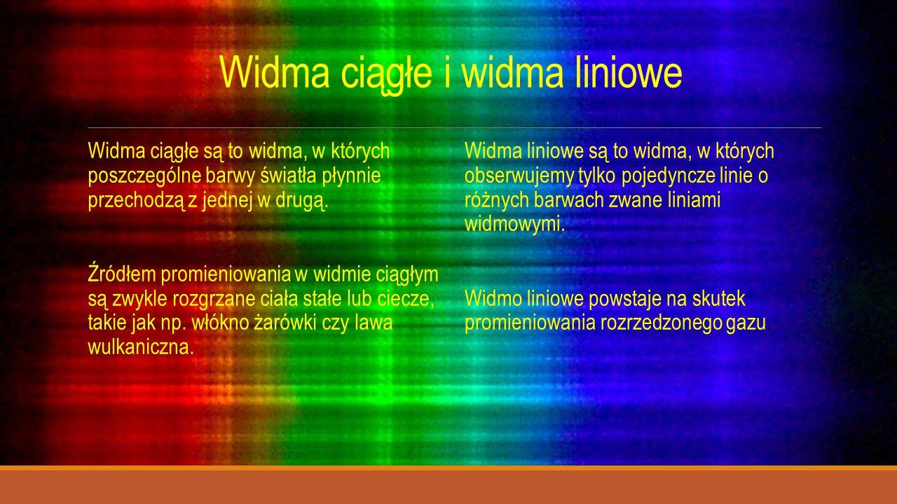 Widma ciągłe i widma liniowe Widma ciągłe są to widma, w których poszczególne barwy światła płynnie przechodzą z jednej w drugą. Źródłem promieniowani