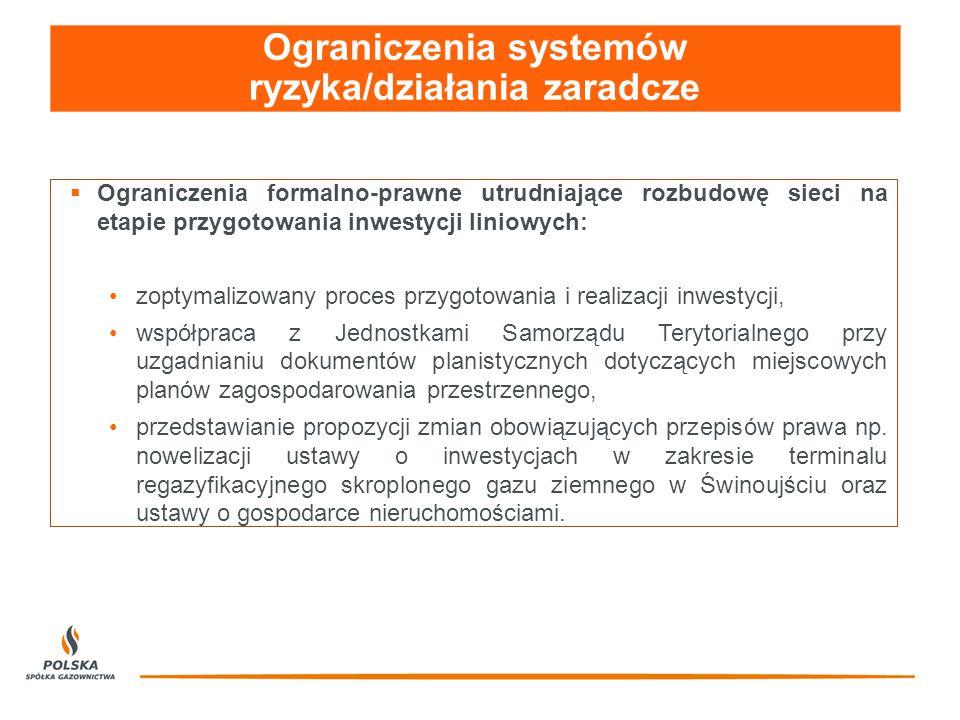 Ograniczenia systemów ryzyka/działania zaradcze  Ograniczenia formalno-prawne utrudniające rozbudowę sieci na etapie przygotowania inwestycji liniowych: zoptymalizowany proces przygotowania i realizacji inwestycji, współpraca z Jednostkami Samorządu Terytorialnego przy uzgadnianiu dokumentów planistycznych dotyczących miejscowych planów zagospodarowania przestrzennego, przedstawianie propozycji zmian obowiązujących przepisów prawa np.