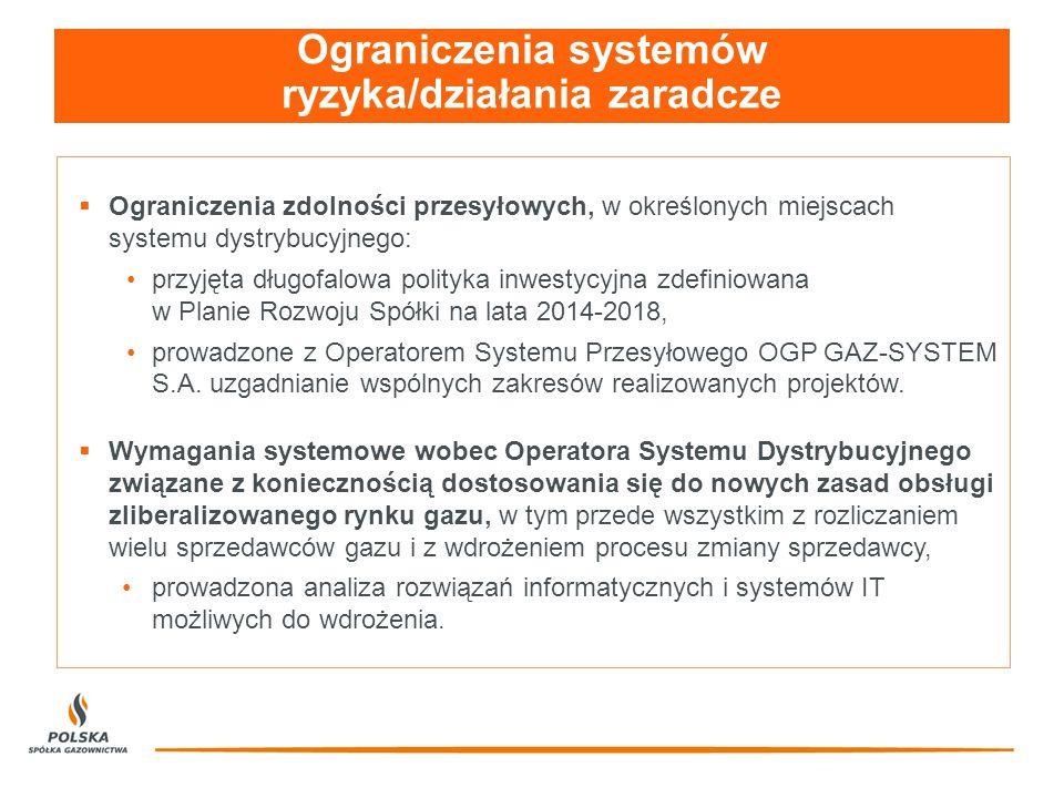 Ograniczenia systemów ryzyka/działania zaradcze  Ograniczenia zdolności przesyłowych, w określonych miejscach systemu dystrybucyjnego: przyjęta długofalowa polityka inwestycyjna zdefiniowana w Planie Rozwoju Spółki na lata 2014-2018, prowadzone z Operatorem Systemu Przesyłowego OGP GAZ-SYSTEM S.A.