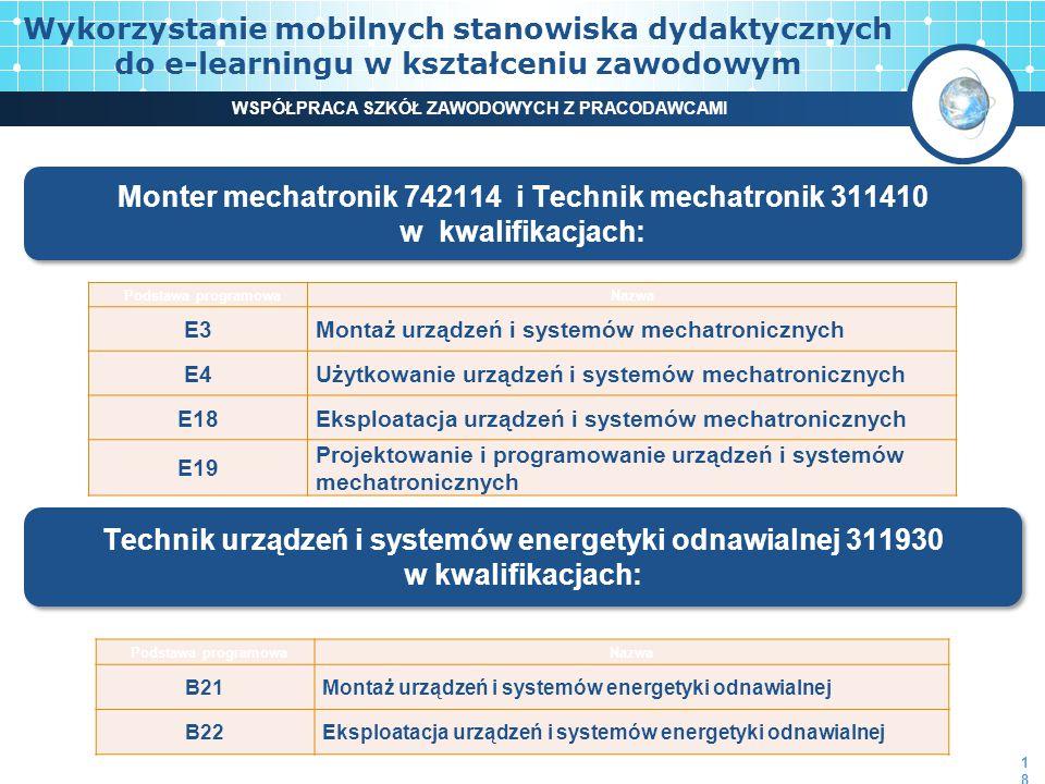 Podstawa programowaNazwa E3Montaż urządzeń i systemów mechatronicznych E4Użytkowanie urządzeń i systemów mechatronicznych E18Eksploatacja urządzeń i systemów mechatronicznych E19 Projektowanie i programowanie urządzeń i systemów mechatronicznych Monter mechatronik 742114 i Technik mechatronik 311410 w kwalifikacjach: Monter mechatronik 742114 i Technik mechatronik 311410 w kwalifikacjach: Technik urządzeń i systemów energetyki odnawialnej 311930 w kwalifikacjach: Technik urządzeń i systemów energetyki odnawialnej 311930 w kwalifikacjach: Podstawa programowaNazwa B21Montaż urządzeń i systemów energetyki odnawialnej B22Eksploatacja urządzeń i systemów energetyki odnawialnej Wykorzystanie mobilnych stanowiska dydaktycznych do e-learningu w kształceniu zawodowym WSPÓŁPRACA SZKÓŁ ZAWODOWYCH Z PRACODAWCAMI 18