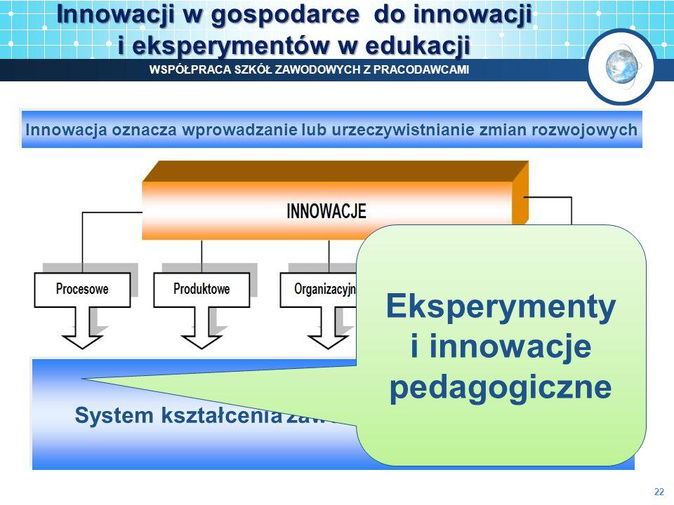 Innowacji w gospodarce do innowacji i eksperymentów w edukacji System kształcenia zawodowego i ustawicznego Innowacja oznacza wprowadzanie lub urzeczywistnianie zmian rozwojowych 22 WSPÓŁPRACA SZKÓŁ ZAWODOWYCH Z PRACODAWCAMI Eksperymenty i innowacje pedagogiczne