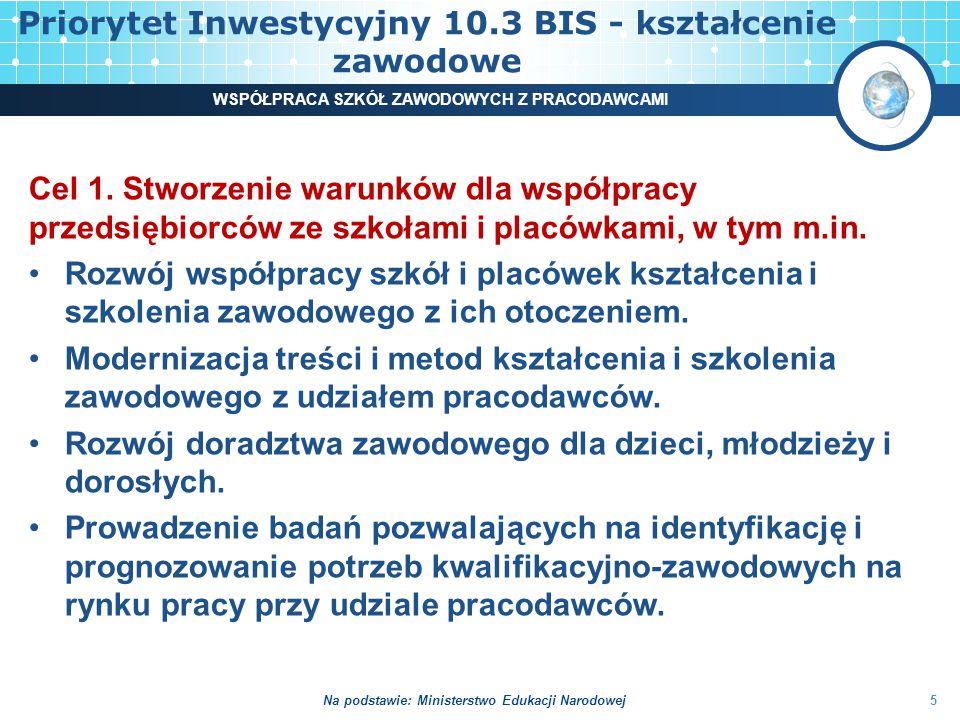 Priorytet Inwestycyjny 10.3 BIS - kształcenie zawodowe WSPÓŁPRACA SZKÓŁ ZAWODOWYCH Z PRACODAWCAMI 5 Cel 1.