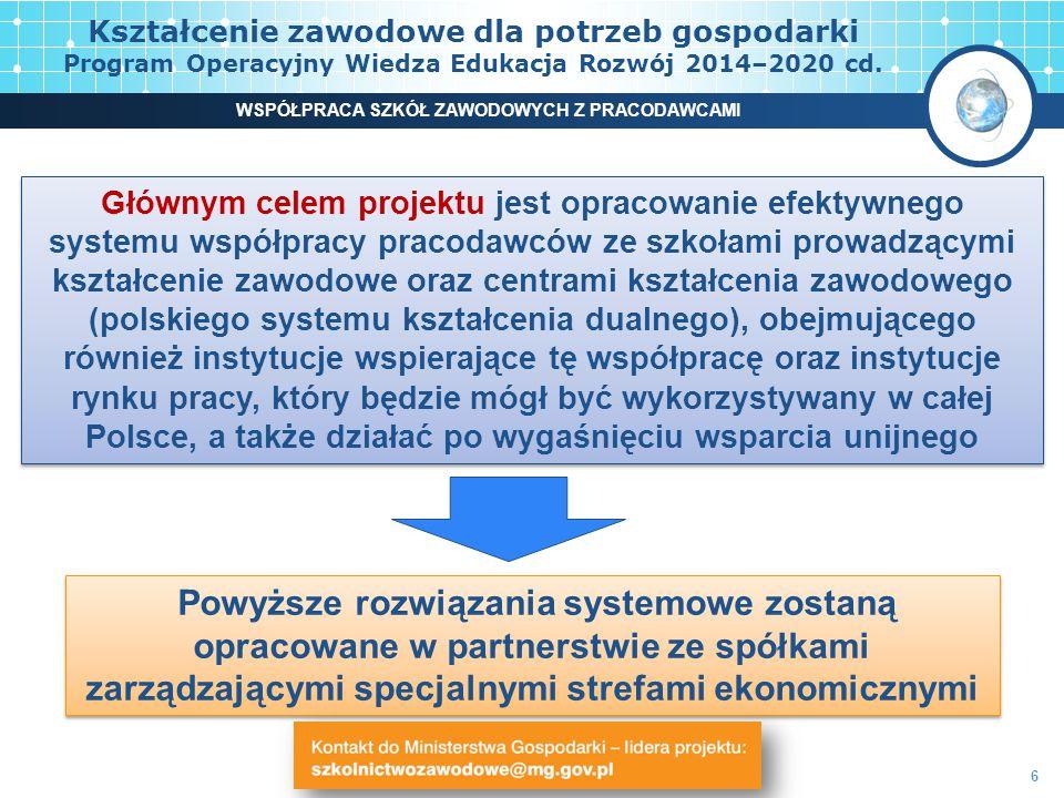 Kształcenie zawodowe dla potrzeb gospodarki Program Operacyjny Wiedza Edukacja Rozwój 2014–2020 cd.