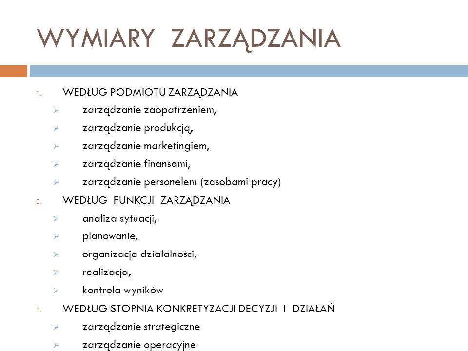 WYMIARY ZARZĄDZANIA 1.