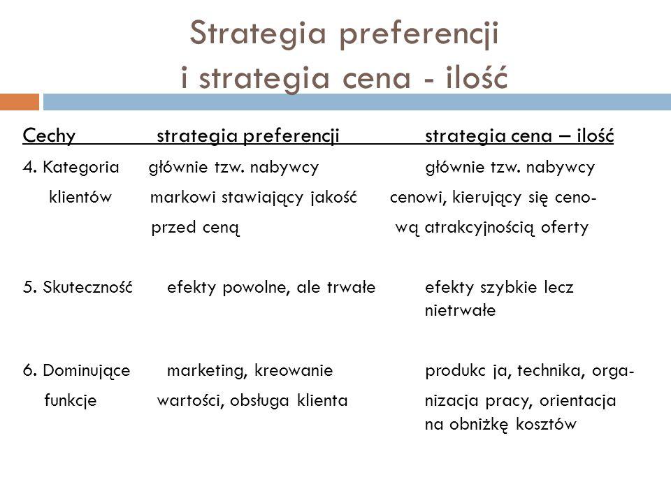 Strategia preferencji i strategia cena - ilość Cechystrategia preferencjistrategia cena – ilość 4.