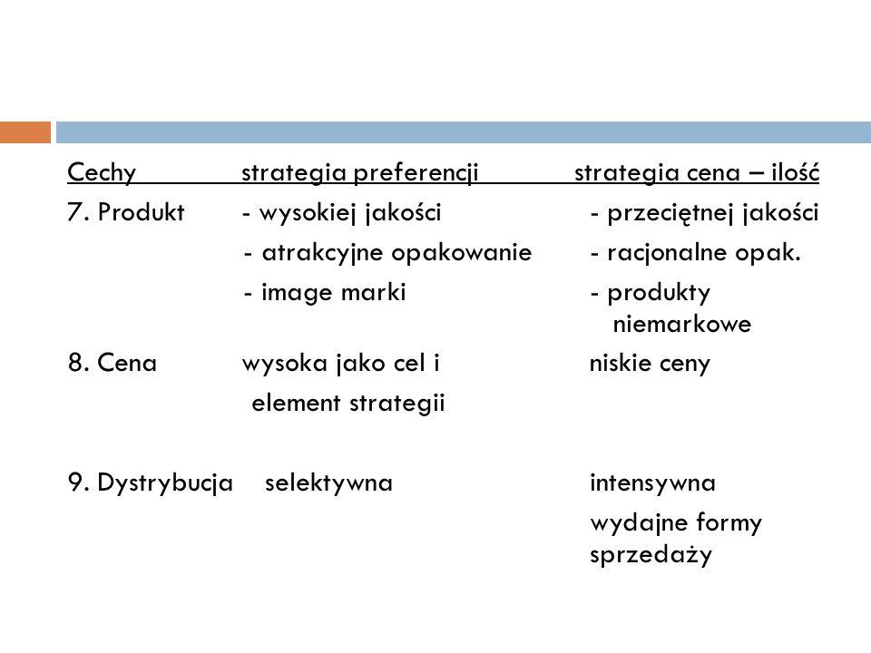 Cechy strategia preferencji strategia cena – ilość 7.
