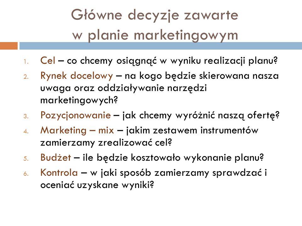 Główne decyzje zawarte w planie marketingowym 1.