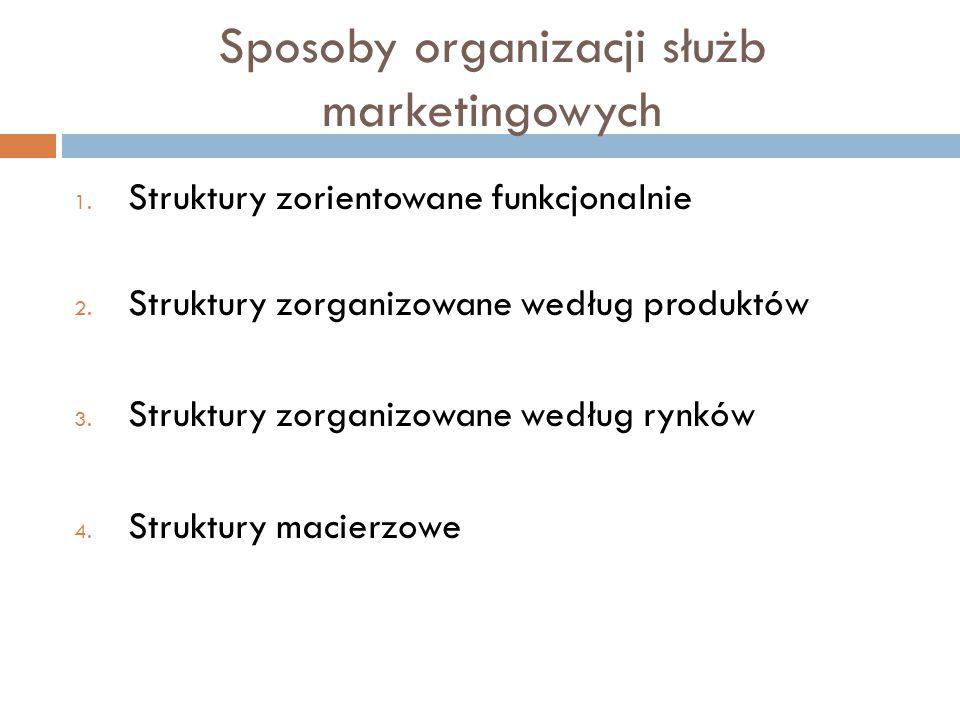 Sposoby organizacji służb marketingowych 1.Struktury zorientowane funkcjonalnie 2.