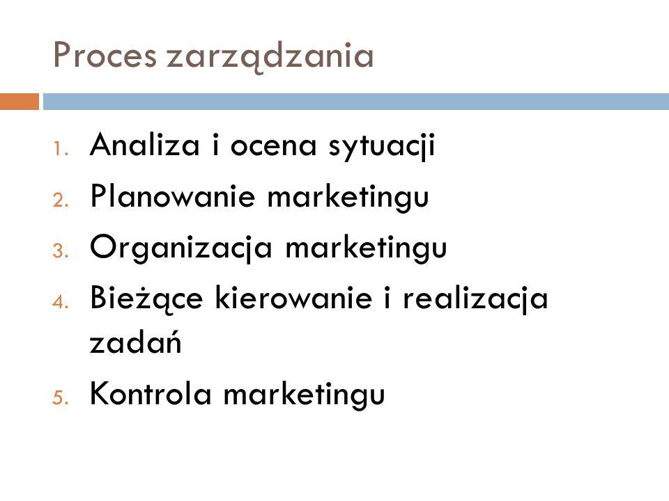 Opcje strategiczne dotyczące pokrycia rynku i zróżnicowania działań marketingowych Rynek Marketing CałyCzęść NiezróżnicowanyMarketing masowyMarketing skoncentrowany ZróżnicowanyMarketing zróżnicowany z pełnym pokryciem rynku Marketing zróżnicowany selektywnie
