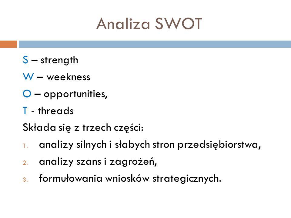 Analiza SWOT S – strength W – weekness O – opportunities, T - threads Składa się z trzech części: 1.