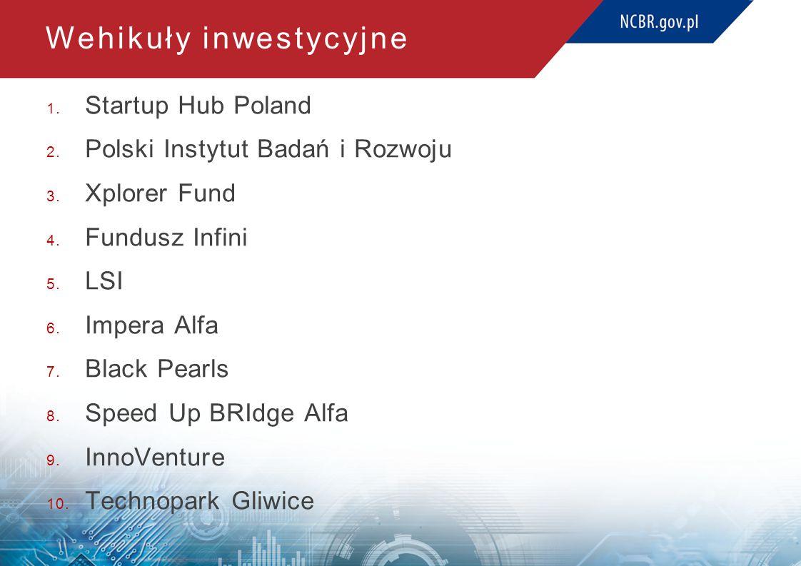Wehikuły inwestycyjne 1. Startup Hub Poland 2. Polski Instytut Badań i Rozwoju 3. Xplorer Fund 4. Fundusz Infini 5. LSI 6. Impera Alfa 7. Black Pearls