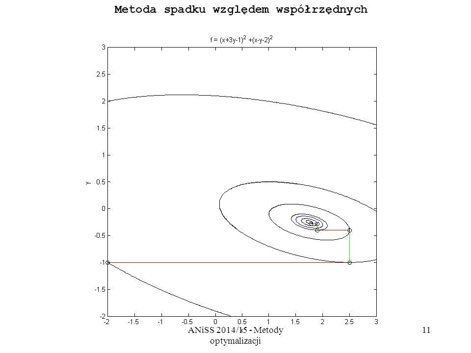 ANiSS 2014/15 - Metody optymalizacji 11 Metoda spadku względem współrzędnych