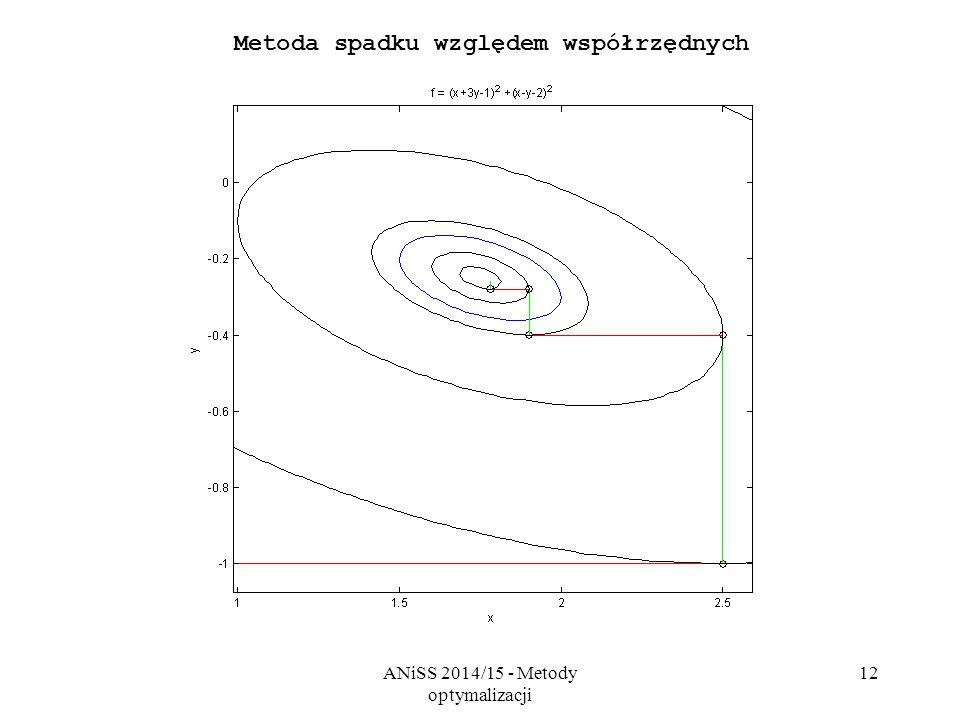 ANiSS 2014/15 - Metody optymalizacji 12 Metoda spadku względem współrzędnych