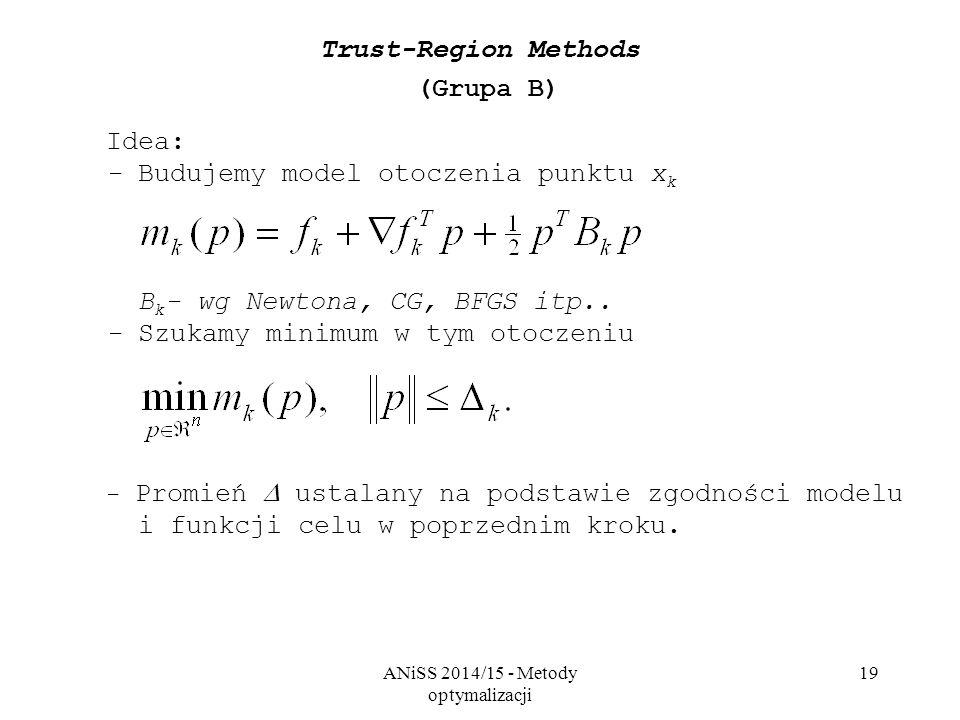 ANiSS 2014/15 - Metody optymalizacji 19 Trust-Region Methods (Grupa B) Idea: - Budujemy model otoczenia punktu x k B k - wg Newtona, CG, BFGS itp.. -