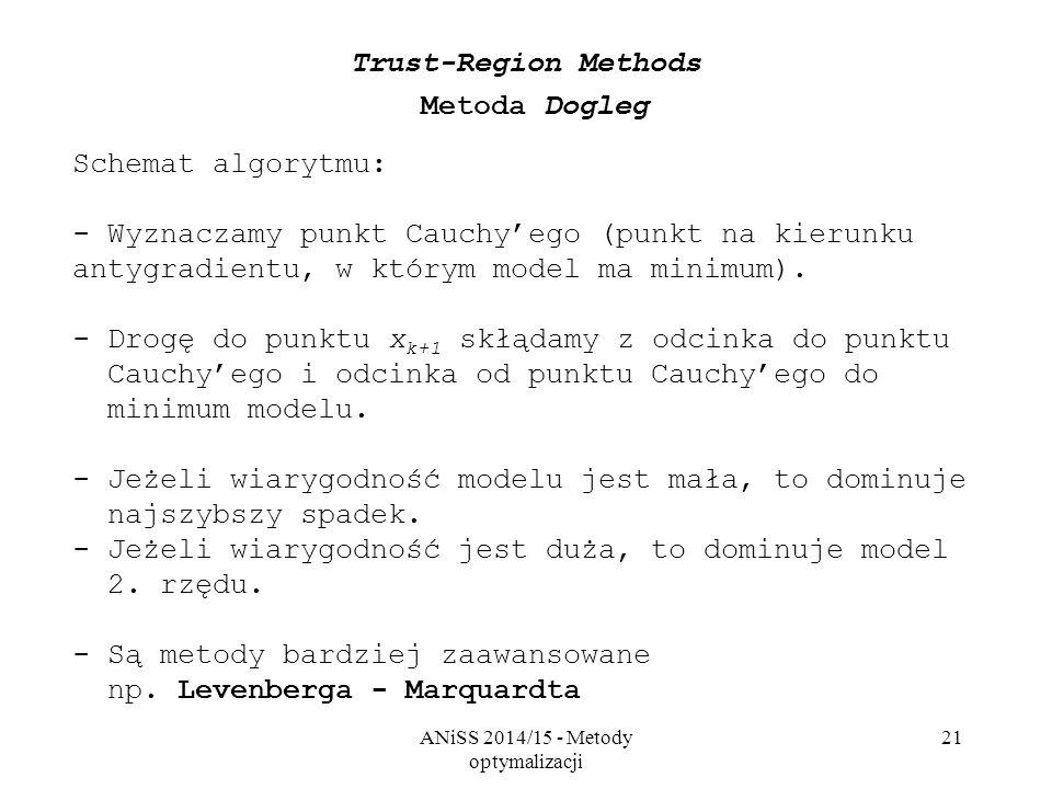 ANiSS 2014/15 - Metody optymalizacji 21 Trust-Region Methods Metoda Dogleg Schemat algorytmu: - Wyznaczamy punkt Cauchy'ego (punkt na kierunku antygra