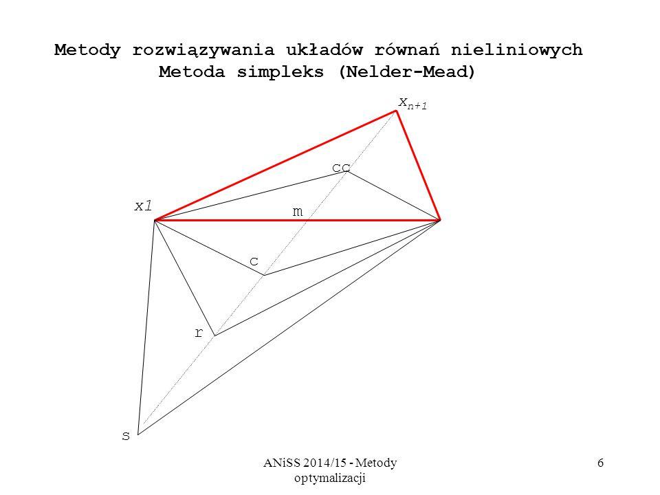 ANiSS 2014/15 - Metody optymalizacji 6 Metody rozwiązywania układów równań nieliniowych Metoda simpleks (Nelder-Mead) s x1 cc c r x n+1 m