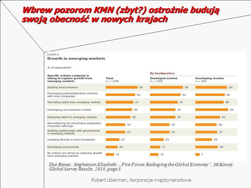 """Robert Uberman, Korporacje międzynarodowe Wbrew pozorom KMN (zbyt?) ostrożnie budują swoją obecność w nowych krajach Dye Renee, Stephenson Elisabeth: """"Five Forces Reshaping the Global Economy , McKinsey Global Survey Results, 2010, page 3."""