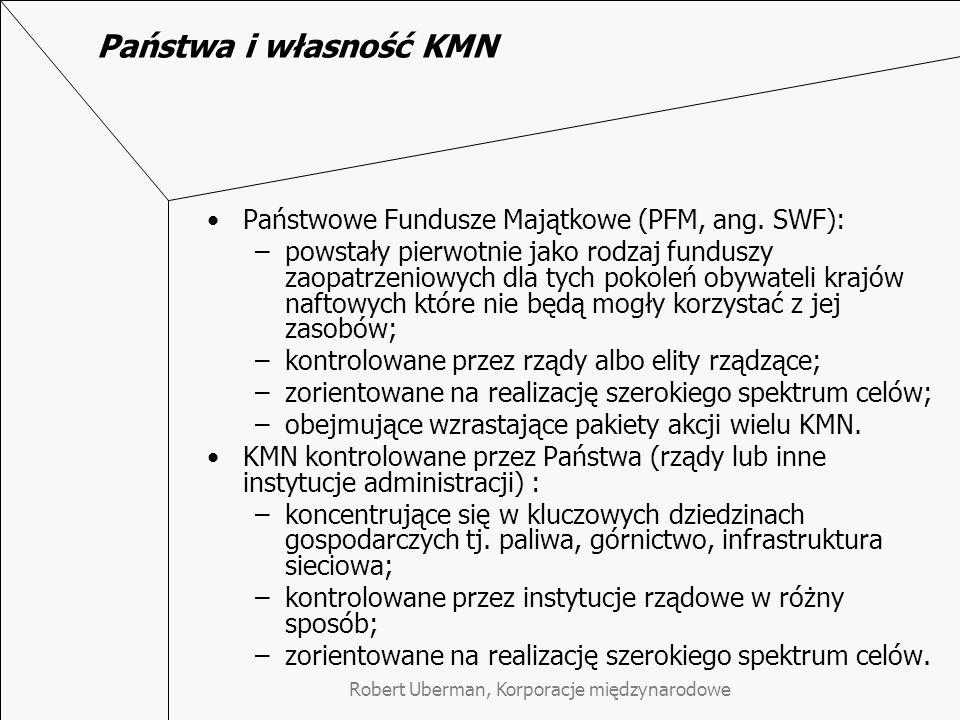 Państwa i własność KMN Państwowe Fundusze Majątkowe (PFM, ang.