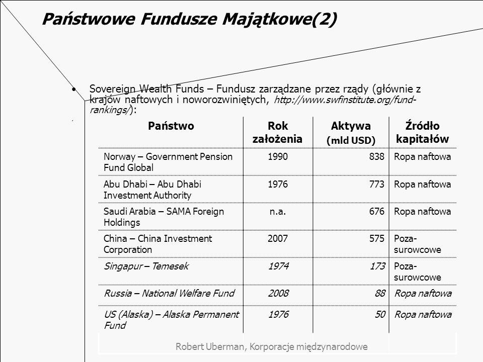 Państwowe Fundusze Majątkowe(2) Sovereign Wealth Funds – Fundusz zarządzane przez rządy (głównie z krajów naftowych i noworozwiniętych, http://www.swfinstitute.org/fund- rankings/ ):.