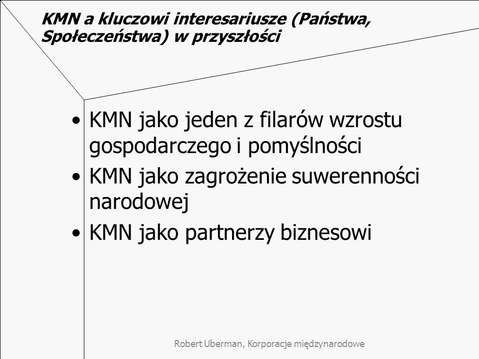 KMN a kluczowi interesariusze (Państwa, Społeczeństwa) w przyszłości KMN jako jeden z filarów wzrostu gospodarczego i pomyślności KMN jako zagrożenie suwerenności narodowej KMN jako partnerzy biznesowi
