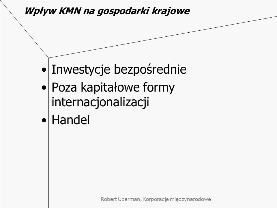 Robert Uberman, Korporacje międzynarodowe Wpływ KMN na gospodarki krajowe Inwestycje bezpośrednie Poza kapitałowe formy internacjonalizacji Handel