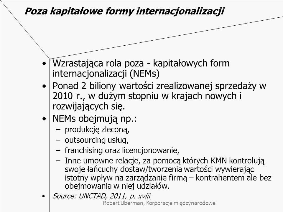 Poza kapitałowe formy internacjonalizacji Wzrastająca rola poza - kapitałowych form internacjonalizacji (NEMs) Ponad 2 biliony wartości zrealizowanej sprzedaży w 2010 r., w dużym stopniu w krajach nowych i rozwijających się.