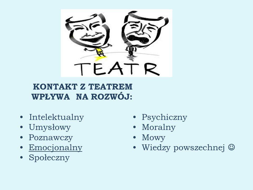 KONTAKT Z TEATREM WPŁYWA NA ROZWÓJ: Intelektualny Umysłowy Poznawczy Emocjonalny Społeczny Psychiczny Moralny Mowy Wiedzy powszechnej