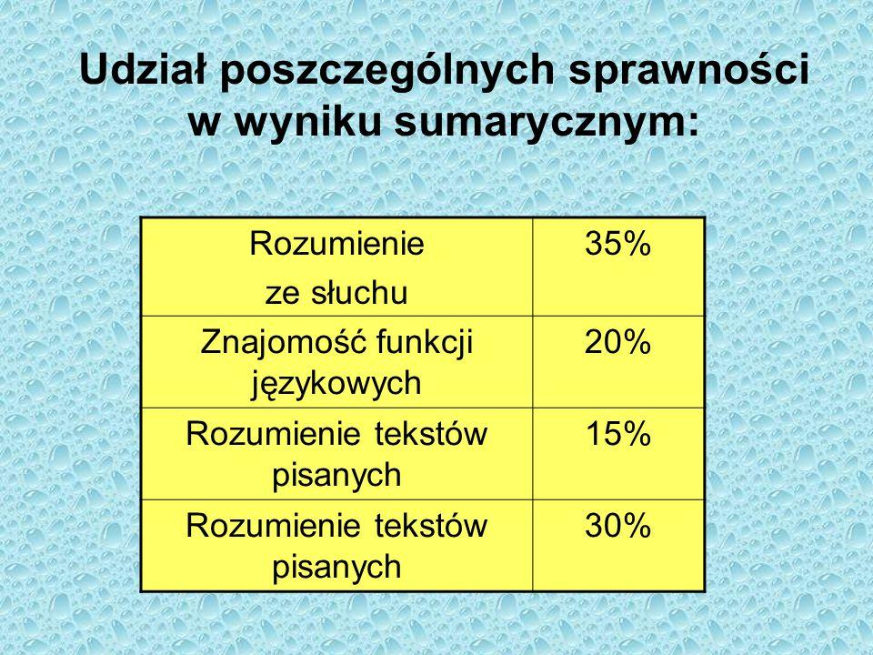 Udział poszczególnych sprawności w wyniku sumarycznym: Rozumienie ze słuchu 35% Znajomość funkcji językowych 20% Rozumienie tekstów pisanych 15% Rozum