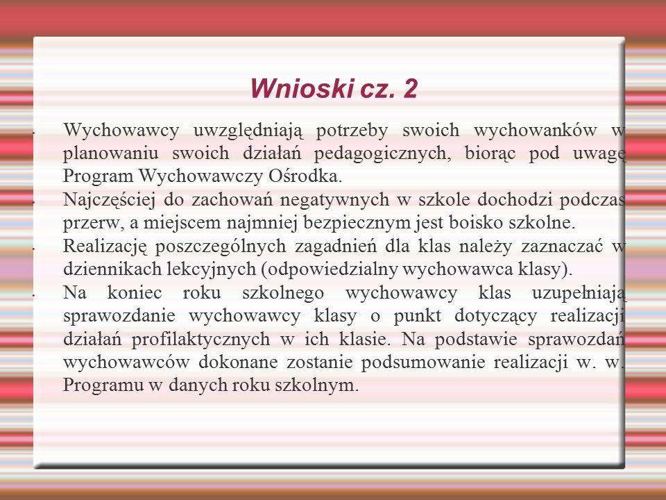 Wnioski cz. 2 Wychowawcy uwzględniają potrzeby swoich wychowanków w planowaniu swoich działań pedagogicznych, biorąc pod uwagę Program Wychowawczy Ośr